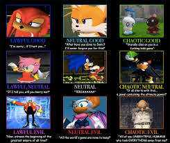 Sonic Adventure 2 Alignment Chart Mostly Accurate