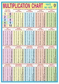 Ibd Multiplication Chart Pre School Single Side Laminated Learning Wall Chart