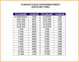 Hours To Minutes Chart Time Clock Conversion For Payroll Jasonkellyphoto Co