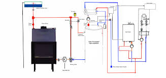 wood boiler confusion twinsprings research institute dibble fireplace boiler piping 14