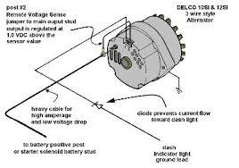 john mummert's alternator bracket one wire alternator diagram at Gm 1 Wire Alternator Diagram