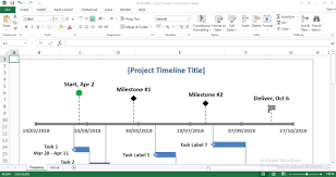 Milestone Dependency Chart Milestone And Task Project Timeline Engineering Management