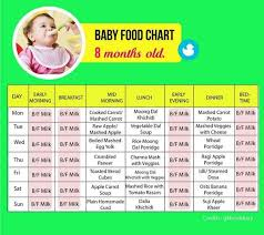 Food Chart For An 8 Month Old Baby Tinystep 8 Month Old