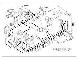 92 club car wiring diagram