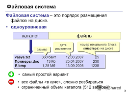 Презентация на тему Файлы и папки файловая система  3 3