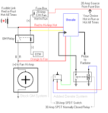 cooling components electric fan wiring diagram all wiring diagram 3rd° tech tips~dual control system for coolant fan s 2 speed fan switch wiring cooling components electric fan wiring diagram