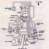 basic chevy 350 vacuum diagram pictures images photos photobucket basic chevy 350 vacuum diagram photo basic chevy 350 vacuum diagram vac79efed jpg