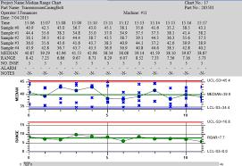 Qcspc Control Chart Tools For Javascript_develop