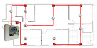 analogue fire detection fire alarm wire types at Fire Alarm Device Wiring