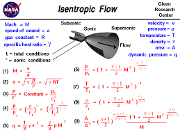 a graphic showing the equations which describe isentropic flow