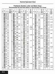 Drill Bit Tap Size Conversion Chart Screw Drill Size Chart
