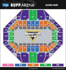 Interior Rupp Seating Chart Monster Jam Rupp Arena Best