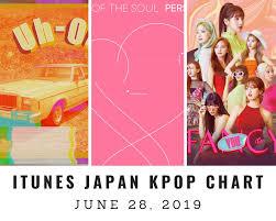World Itunes Album Chart Itunes Japan Itunes Kpop Chart June 28th 2019 2019 06 28