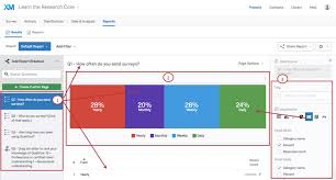 Survey Report Results Reports Basic Overview Qualtrics Support