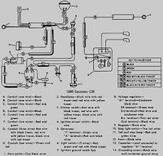 25 trend of wiring diagram for 1996 harley davidson fxr diagrams 1990 fxr wiring diagram 25 trend wiring diagram for 1996 harley davidson fxr sportster blurts me