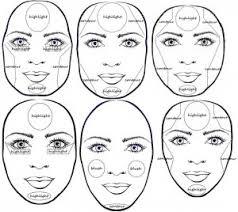Móda Konturování A Stínování Obličeje