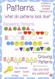 What Is A Pattern Best Here's A Nice Anchor Chart For Patterns RepeatingGrowing