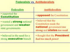 federalists and the anti federalists how are they different powerpoint presentation