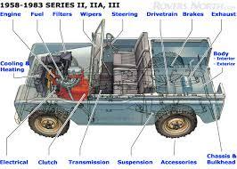 land rover series ii iia iii accessories engine filters fuel land rover series ii iia iii accessories engine filters fuel
