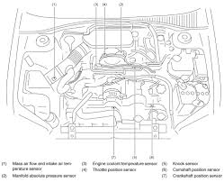 ford 3 0l v6 engine diagram engine car parts and component diagram ford 3 0l v6 engine diagram engine car parts and component diagram fig underhood sensor locations