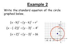 example 2 write the standard equation of the circle graphed below 6