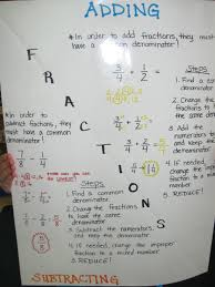 Equivalent Fractions Anchor Chart 4th Grade Anchor Charts Funky Fractions For Fifth Grade