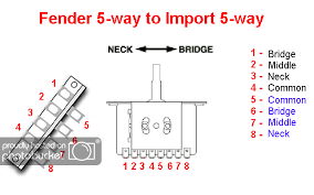 5 way switch wiring diagram picture wiring diagram user