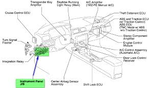 toyota fuse box location wiring diagram expert toyota fuse box location wiring diagram inside toyota yaris fuse box location toyota fuse box location
