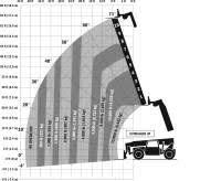 Jcb 509 42 Load Chart Jcb 509 42 Load Chart Otay Mesa Sales Inc