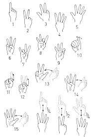 Asl Number Chart Sign Language British Sign Language