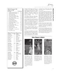 2008-09 Women's Basketball Media Guide by Chris Gray - issuu