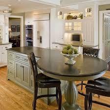 Kitchen Island Table Ideas Entrancing Idea Island Design Traditional  Kitchens