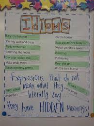 Idioms Anchor Chart Idioms Kids Education Classroom