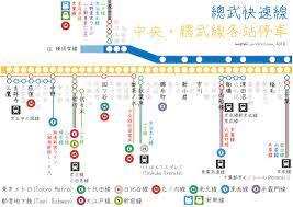 東海道 線 時刻 表