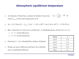 py4022 atmospheric equilibrium temperature oat distance d from sun a planet of radius r receives