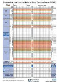 66 Circumstantial Vitals Chart Template