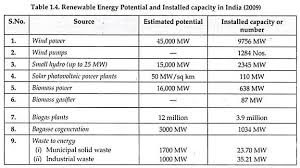 essay on energy for school and college students energy management home rsaquorsaquo energy rsaquorsaquo energy management rsaquorsaquo essay rsaquorsaquo essay on energy