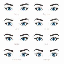 eye shape chart eye makeup types eyeliner shape tutorial vector set with
