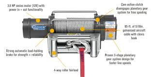 ramsey winch solenoid wiring diagram wiring diagram and atv winch solenoid wiring diagram nilza