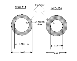 Magnet Wire Insulation Electrical Engineering Stack Exchange