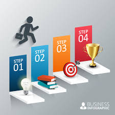 Business Man Step Infographic Vector Free Vector Graphic