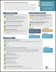 Essa And Nclb Comparison Chart Everything You Need To Know About The Every Student Succeeds