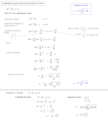 quadratic equation completing the square worksheet