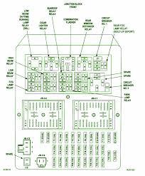 2001 jeep grand cherokee laredo fuse box diagram circuit wiring 2001 jeep grand cherokee laredo fuse box diagram
