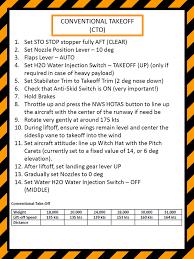 Av 8b Full Checklist Kneeboard Set Ver 1 0 2