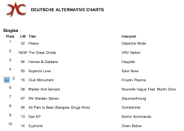 Deutsche Alternative Charts Schattenkombinat