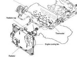 similiar 2006 kia spectra radiator hose keywords kia spectra engine diagram thermostat on engine diagram for 2011 kia