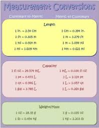 True To Life Customary Capacity Conversion Chart Metric To