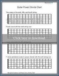 A Power Chord Guitar Chart Guitar Power Chords Chart Lovetoknow