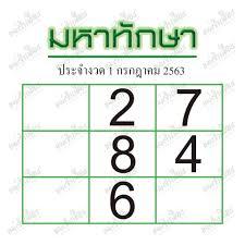 เลขเด็ดแม่จำเนียร 10 เลขเด็ดขายดี งวดวันที่ 1 ก.ค. 2563 - JAIPAW-ใจป่าว